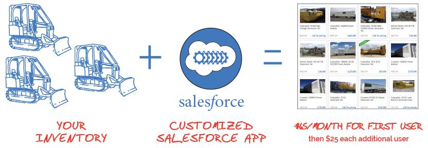 SalesforceApp