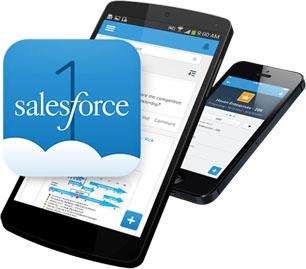 Salesforce6